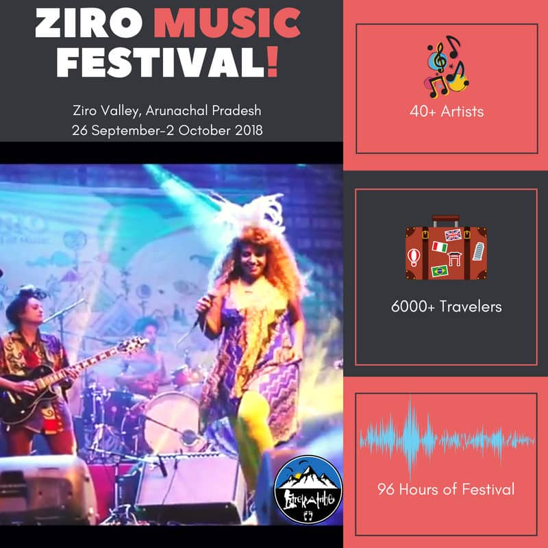 ZIro Music Festival 2018 - Greatest music festival of india